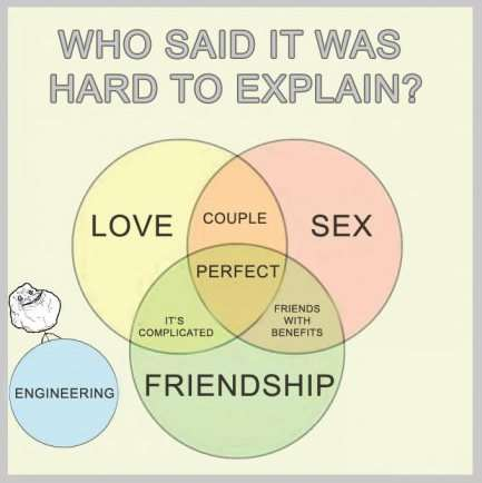 Who said it was hard to explain?
